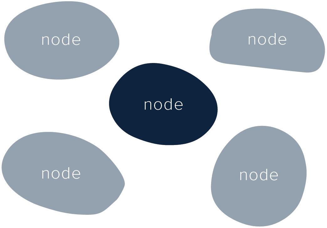 Node Mapping
